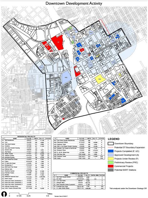 san jose development map the san jose downtown development since 2005