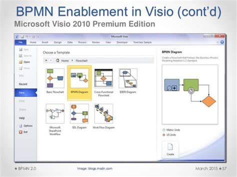 bpmn visio implementing bpmn 2 0 with microsoft visio