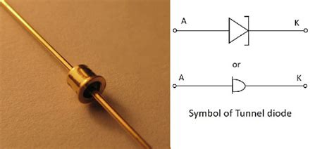 tunnel diode explain basic electronics special purpose diodes