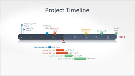How To Make A Timeline Easily Office Timeline Templates