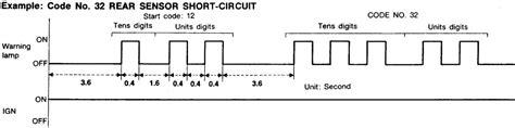 nissan vanette fuse box diagram 31 wiring diagram images