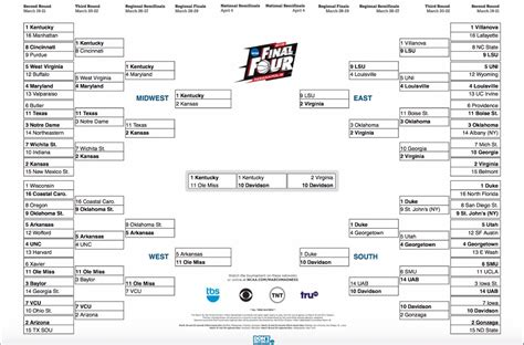 2015 ncaa basketball march madness bracket search results for march madness 2016 dates calendar 2015