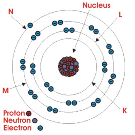 silver atom diagram bohr model of atomic structure marine notes