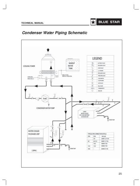 100 bluestar split ac wiring diagram peugeot 205
