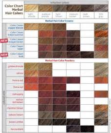 pm shines color chart hair color chart