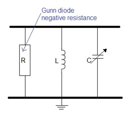 gunn diode tutorial power semiconductor devices applications power wiring diagram and circuit schematic