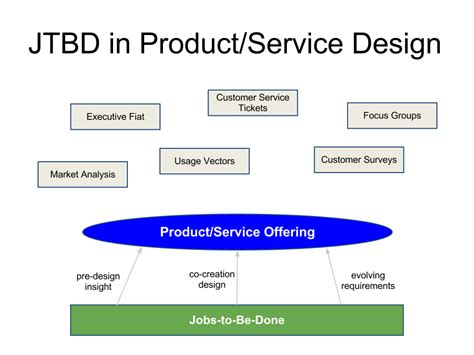 product design job indonesia product development i m not actually a geek