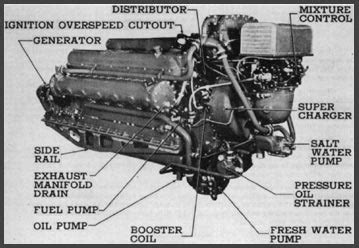 v12 engine diagram crankshaft get free image about wiring diagram