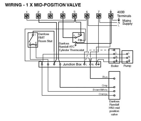 central heating junction box wiring diagram central just