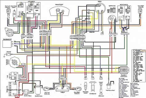 aprilia sr 50 r wiring diagram wiring diagram schemes