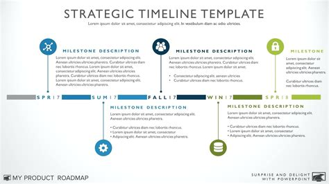 software development timeline template fill in timeline template