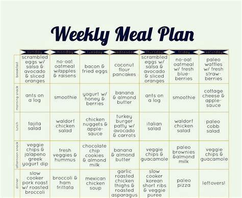 meal plans paleo diet meal plan atkins diet meal