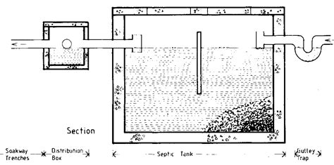septic tank size for 3 bedroom house size of septic tank for 3 bedroom house home