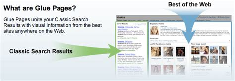 Yahoo Search India Yahoo Glue Pages Launches In India