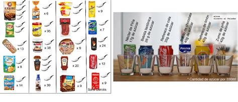 cuanta azucar tiene una cerveza light az 250 car la gran mentira que te alimenta punto y coma