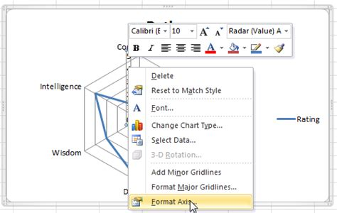 radar layout excel excel dashboard templates remove the zero point or make a