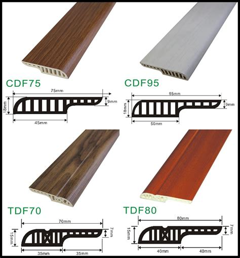 10 Mm Gap For Laminate Flooring - laminate flooring skirtings laminate flooring ideas