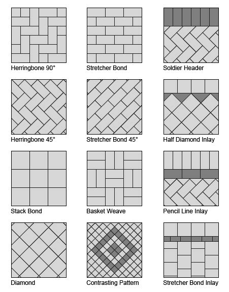 paving pattern names that you can use when discussing