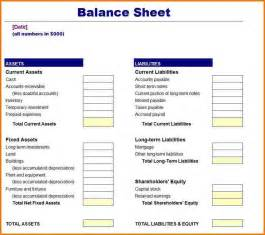 Household Balance Sheet Template by Free Balance Sheet Template Authorization Letter Pdf