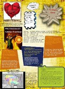 Book Report For Hunger Games Glog Book Report On The Hunger Games By Suzanne Collins