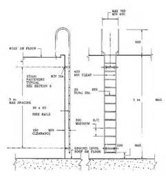 fixed access ladders engineering data sheet 2 04