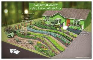 Garden Of Organic Farm Design Of Nature S Harvest Permaculture Farm