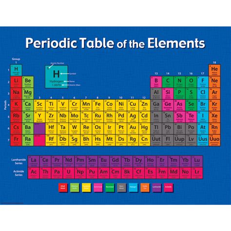 periodic table of elements chart periodic table of the elements chart tcr7575
