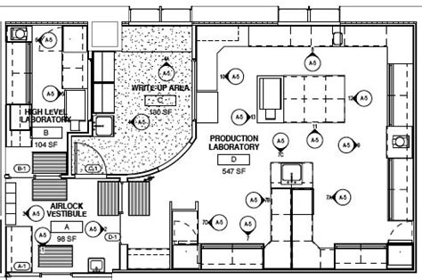 layout plan of laboratory lab design and method development