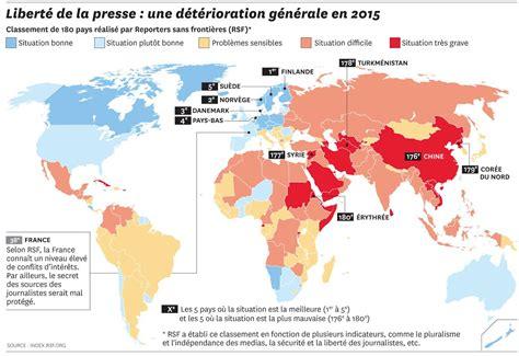 cartographie libert 233 de la presse medialism