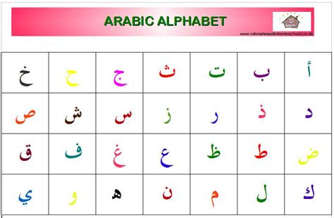 Homeschool Withdrawal Letter Oklahoma Arabic Alphabet Posters The Resources Of Islamic