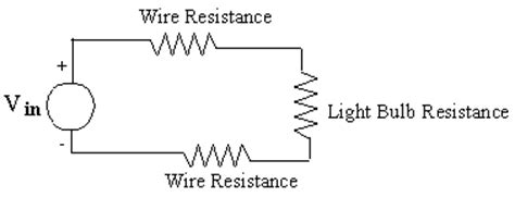 how do resistors affect circuits and the brightness of bulbs work education