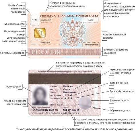Russian Id Card Template by Universal Electronic Card