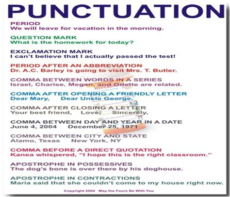 Punctuation Essay by Pin By On Classroom Ideas