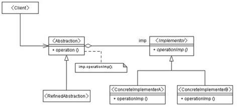 design pattern dofactory dofactory design pattern framework 4 assadicapital com