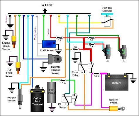 electronics scheme   wheelers page