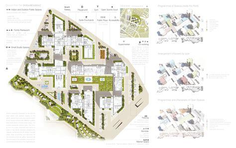 house design zoning archiprix 2015 dynamic urban quarter