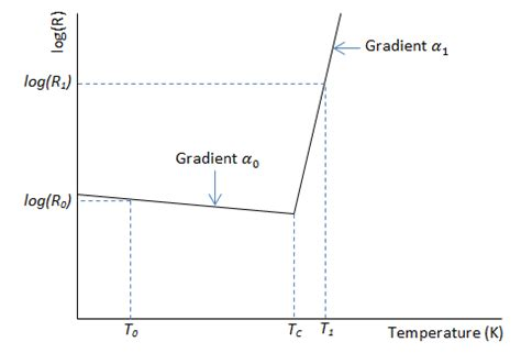 thermal resistor simulink thermal resistor matlab 28 images heat transfer in insulated pipeline matlab simulink