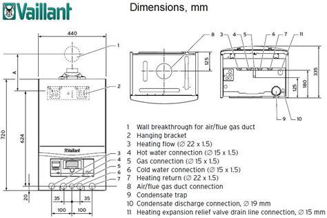 vaillant ecotec pro 24kw condensing combiboiler no flue