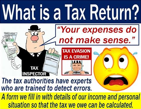 tax credit definition meaning tax return definition and meaning market business news