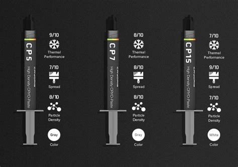 Cryorig Customod Cover For R1 cryorig research idea gear