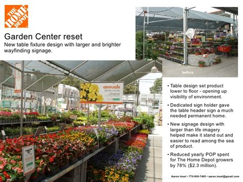 Home Garden Store by The Home Depot Visual Merchandising Signage Pop And
