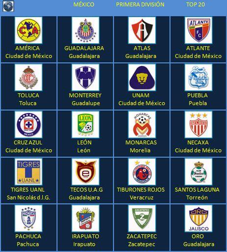 top 10 los estadios de f 250 tbol m 225 s grandes del mundo logos y nombres de equipos de futbol 28 images los