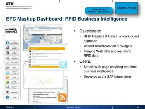business intelligence thesis business intelligence papers thesis thesis business