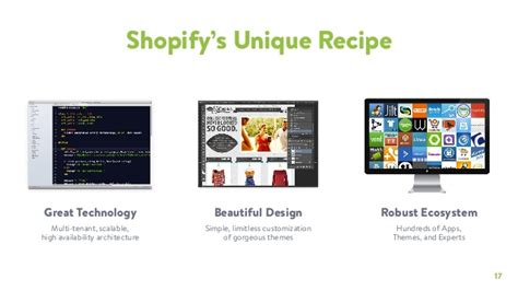 shopify themes revenue shopify investor deck january 2016