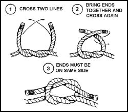 How To Tie A Square Knot Step By Step - the square knot is well known an