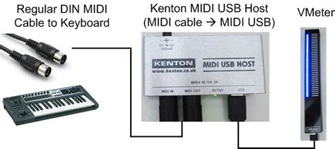 usb midi cable wiring diagram how to make a midi cable