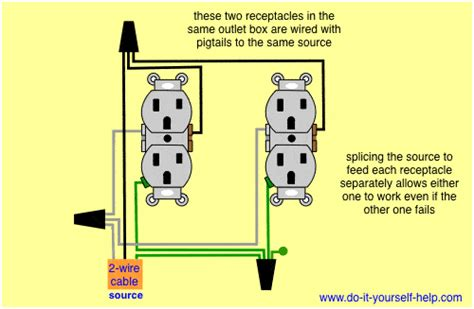 wiring two outlets in one box diagram get free image