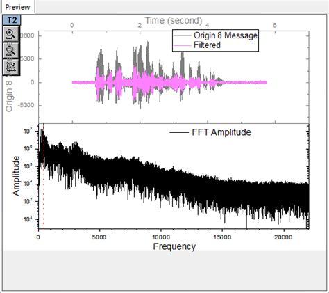 high pass filter matlab fft high pass filter using fft 28 images fourier transform filter help tutorials fft filter