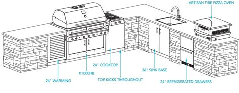 Outdoor Kitchen Plans Kalamazoo Outdoor Gourmet Kitchen Design Blueprints