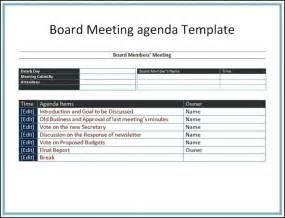 agenda for board meeting template board meeting agenda template sle invitations
